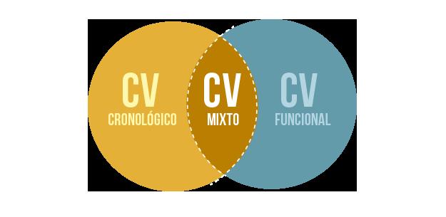 CV_mixto_func_01