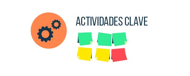 canvas_Actividades