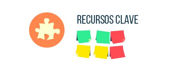 canvas_recursos