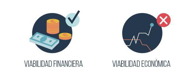 viabilidad_escenario01