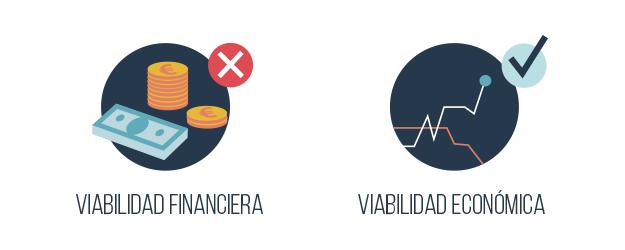 viabilidad_escenario02
