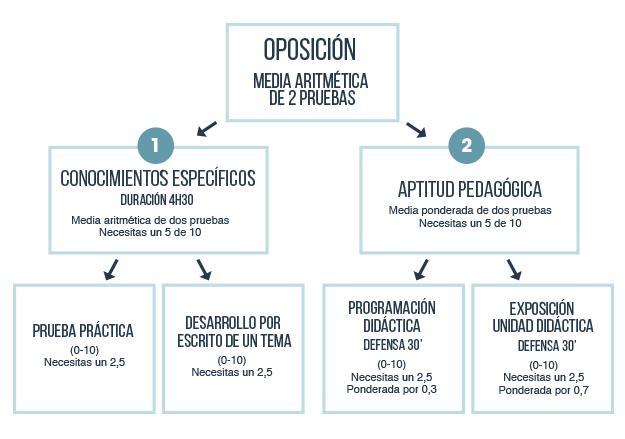 oposiciones_03